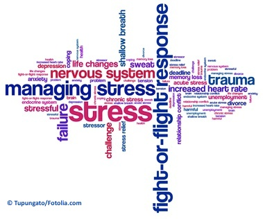Managing stress - word cloud